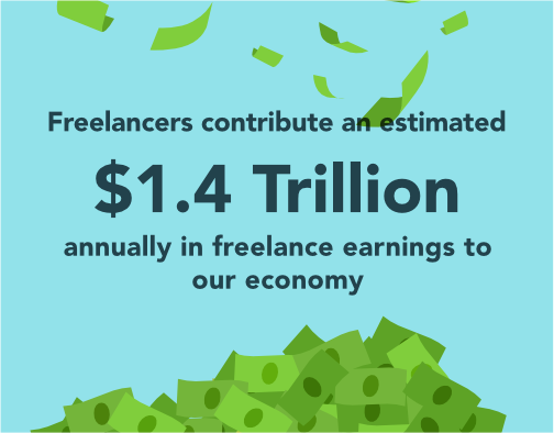 Freelancers contribute an estimated $1.4 trillion annually in freelance earnings to our economy