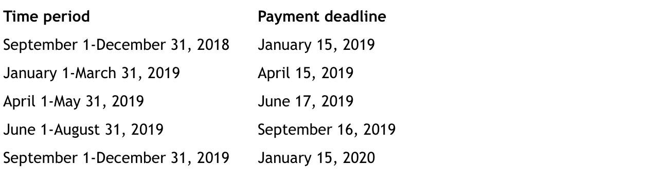 Key dates and numbers for freelancers to know in 2019