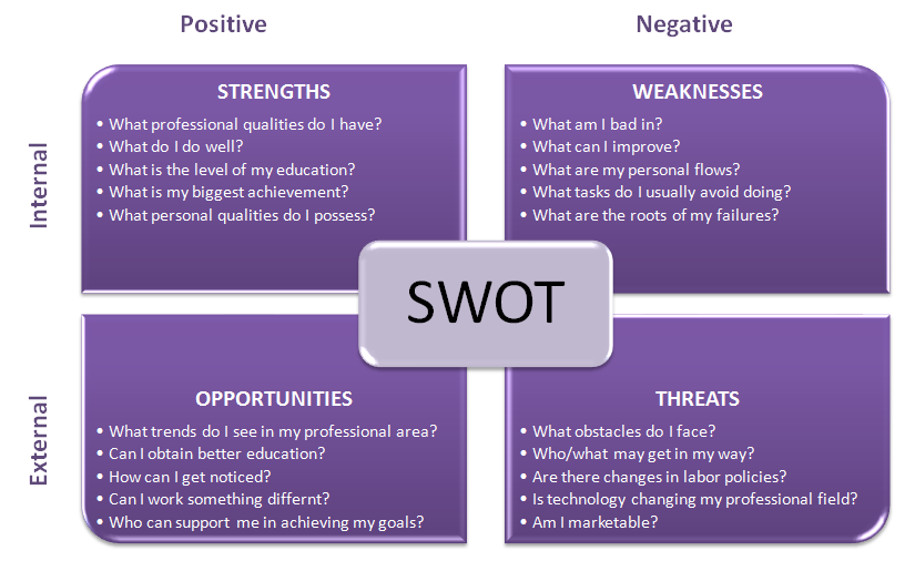 swot analysis of optical fiber corporation