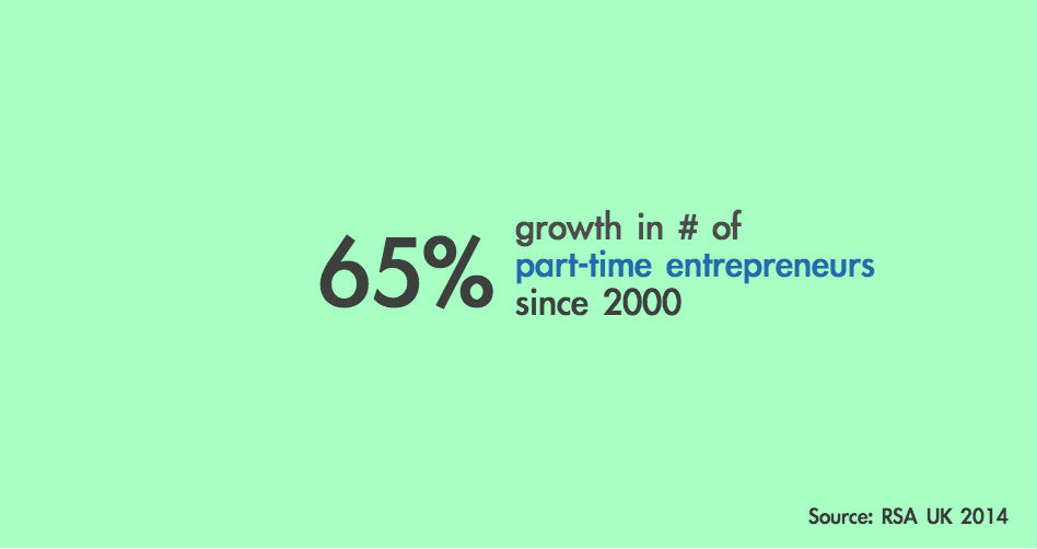 a report on the rise of self employment A new report by tno innovation for life and statistics netherlands on the dynamics of the dutch labour market shows that the flexibilisation of labour trend still continues netherlands: flexible labour and self-employment on the rise | eurofound.